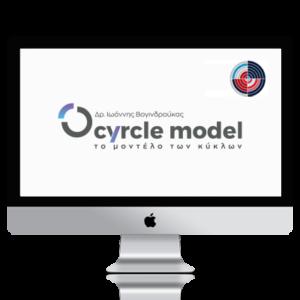 Μοντέλο των Κύκλων